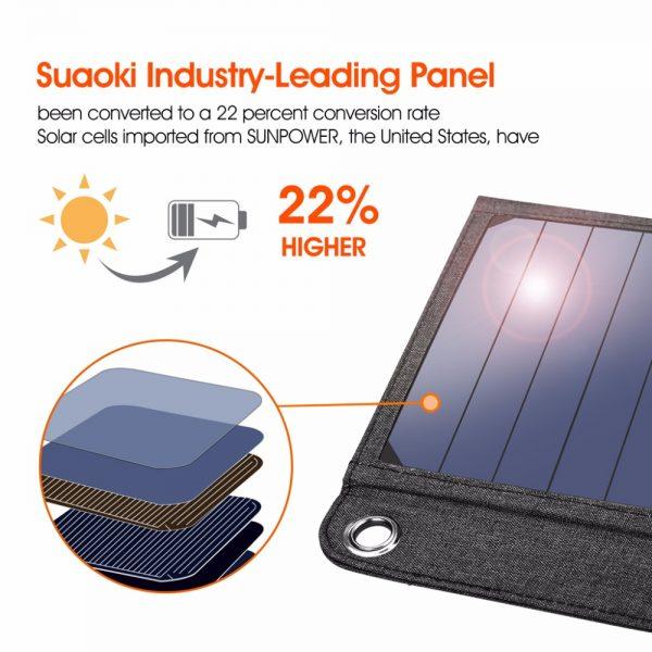 Portable Solar Panels 14W Solar Cells Charger 5V 2.1A USB
