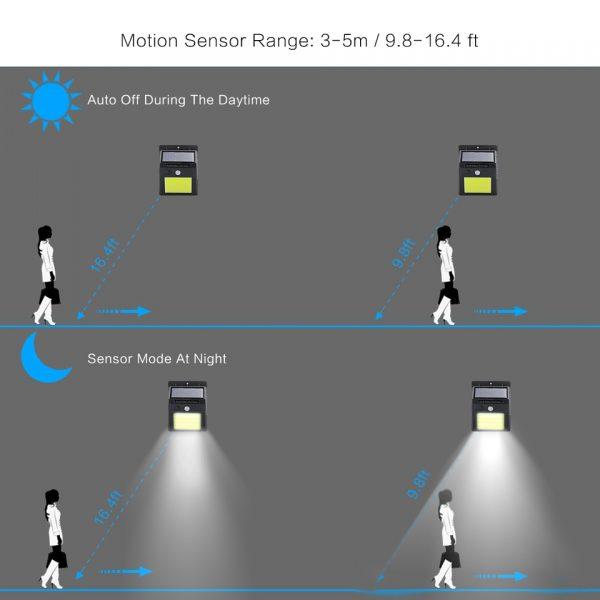 Solar Light Security Outdoor Lighting Waterproof PIR Motion Sensor - 48 LED