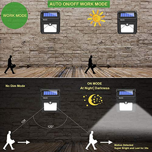 Solar Outdoor Security Lights